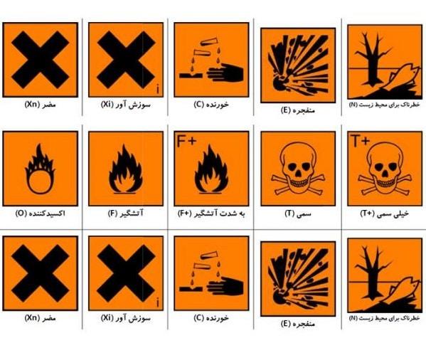 موارد ایمنی استفاده از مواد شیمیایی