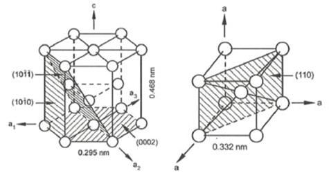 ساختار کریستالی آلیاژهای تیتانیوم